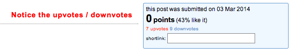 Reddit Upvotes and Downvotes